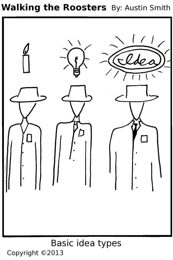 idea magnitude