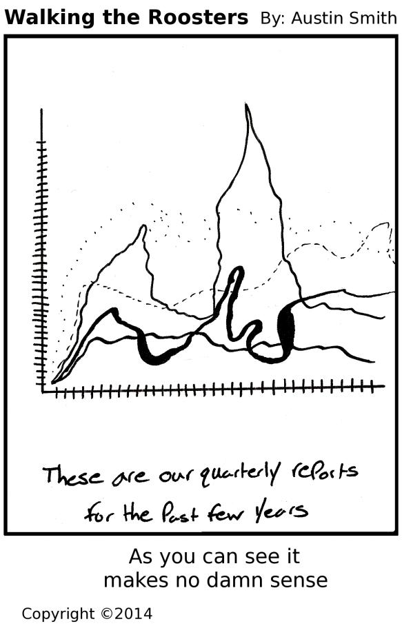quarterly graph