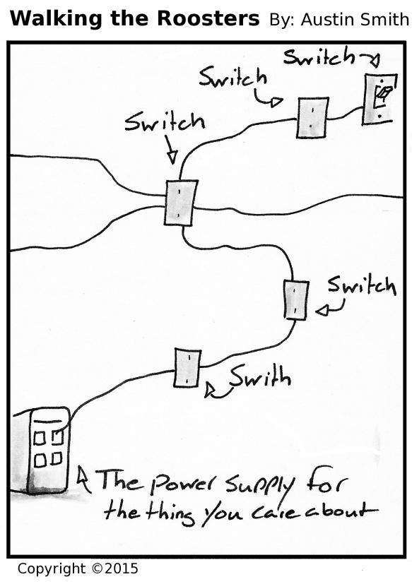 room diagram